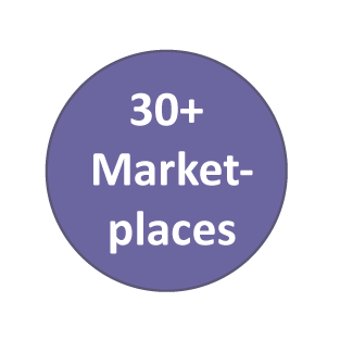30+ Marketplaces